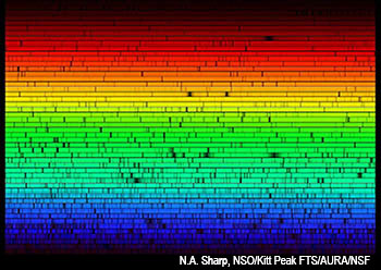Echelle spectrum of the sun